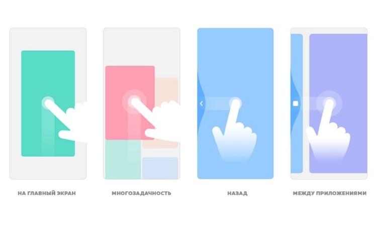 Существующие жесты